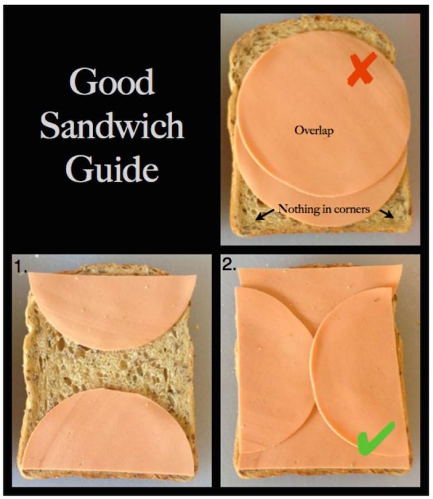 11. Eat a sandwich like a pro